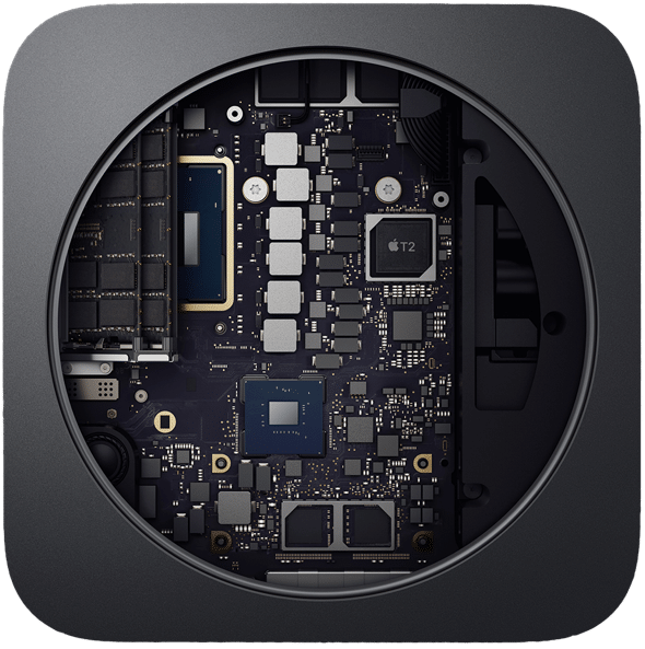 Mac Mini 2018 memory upgrade
